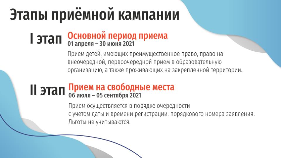 2 Приемная кампания 2021_для родителей